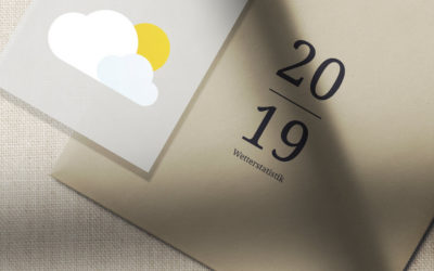 2019 Wetterstatistik