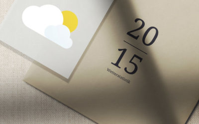 2015 Wetterstatistik